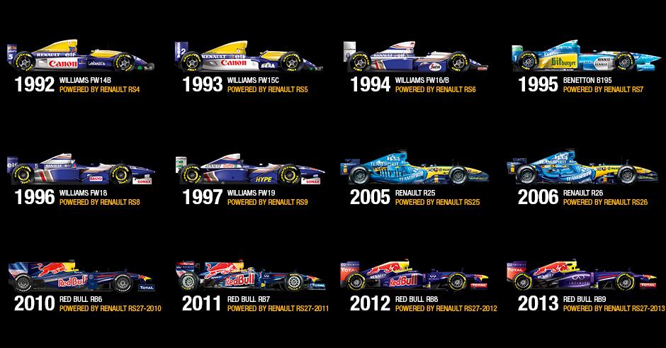 2019 formula one season